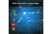 GPS PERSONAL TRACKER ( PT200 )